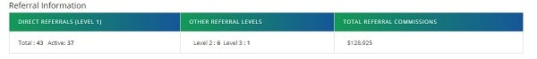 Результат моих интернет инвестиций в хайп проекты c 08.04-14.04.19. Портфель 4416$, прибыль 157,22$ или 3,56%