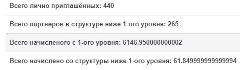 Результат моих интернет инвестиций в хайп проекты c 10.06-16.06.19. Портфель 4005$, прибыль 389,43$ или 9,72%