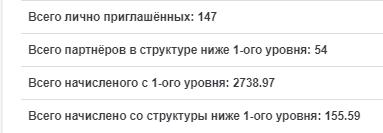 Результат моих интернет инвестиций в хайп проекты c 03.06-09.06.19. Портфель 4555$, убыток -369,05$ или -8,10%