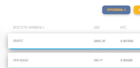 Результат моих интернет инвестиций в хайп проекты c 17.06-23.06.19. Портфель 4765$, прибыль 291,27$ или 6,11%