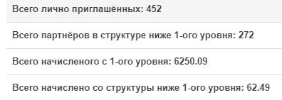 Результат моих интернет инвестиций в хайп проекты c 24.06-30.06.19. Портфель 4755$, прибыль 353,27$ или 7,43%