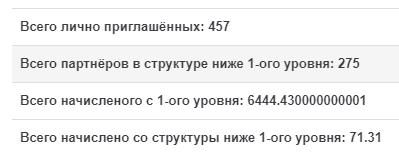 Результат моих интернет инвестиций в хайп проекты c 01.07-08.07.19. Портфель 3955$, прибыль 205,30$ или 5,19%