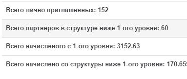 Результат моих интернет инвестиций в хайп проекты c 15.07-21.07.19. Портфель 3761$, прибыль 54$ или 1,44%