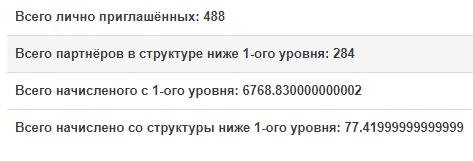 Результат моих интернет инвестиций в хайп проекты c 12.08-18.08.19. Портфель 4911$, убыток -285,50$ или -5,82%