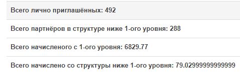Результат моих интернет инвестиций в хайп проекты c 19.08-25.08.19. Портфель 3750$, прибыль 202,32$ или 5,40%