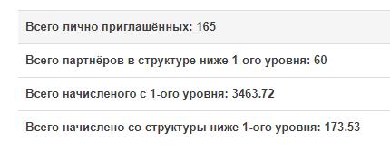 Результат моих интернет инвестиций в хайп проекты c 26.08-01.09.19. Портфель 5570$, прибыль 111,75$ или 2,01%